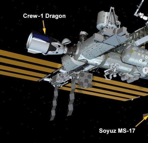 اتصال 4 فضاپیما به ایستگاه فضایی بین المللی