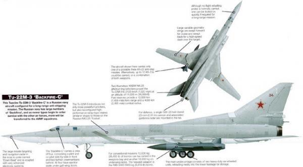 بمب افکن های توپولف روسیه در سوریه مستقر شدند