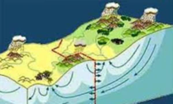 نقش حیاتی آب های زیرزمینی